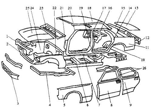 轿车白车身结构及覆盖件